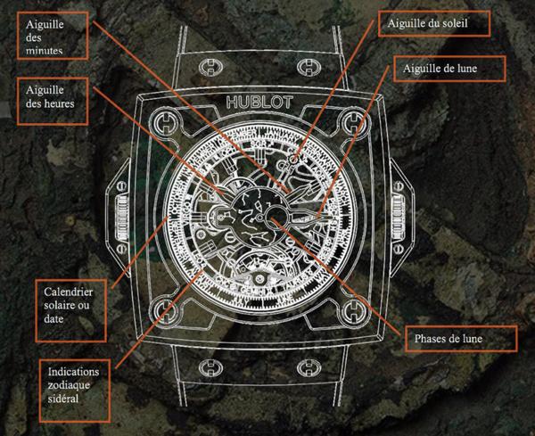 Montres Hublot - fonctionnement Antikythera SunMoon